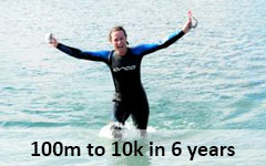100m to 10k in 6 years